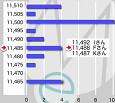 日経平均2004年大納会<br>