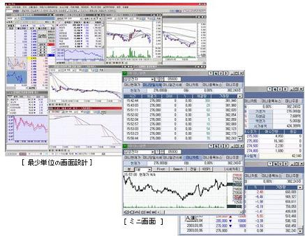 韓国RTF社のリアルタイム・トレーディングツール
