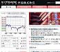 イートレード証券中国株